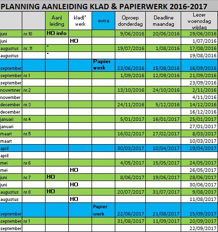 werkruimte:pedagogische-commissie:nieuwsbrieven:planning_nb_2016-2017.png