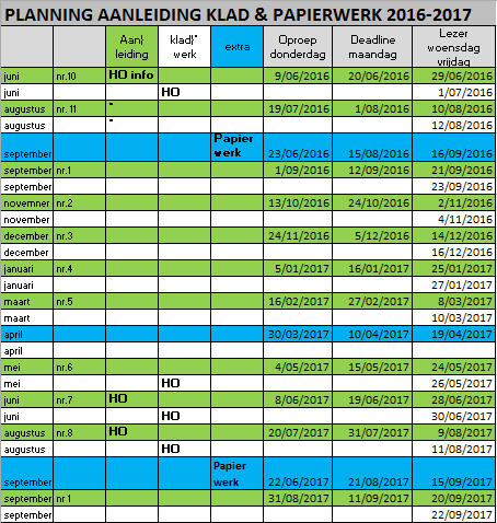 werkruimte:pedagogische-commissie:nieuwsbrieven:planning_nieuwsb_2016-2017.png