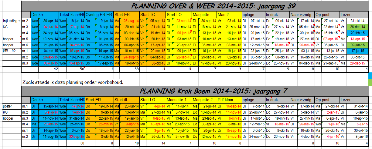 werkruimte:pedagogische-commissie:over-en-weer:planning.png