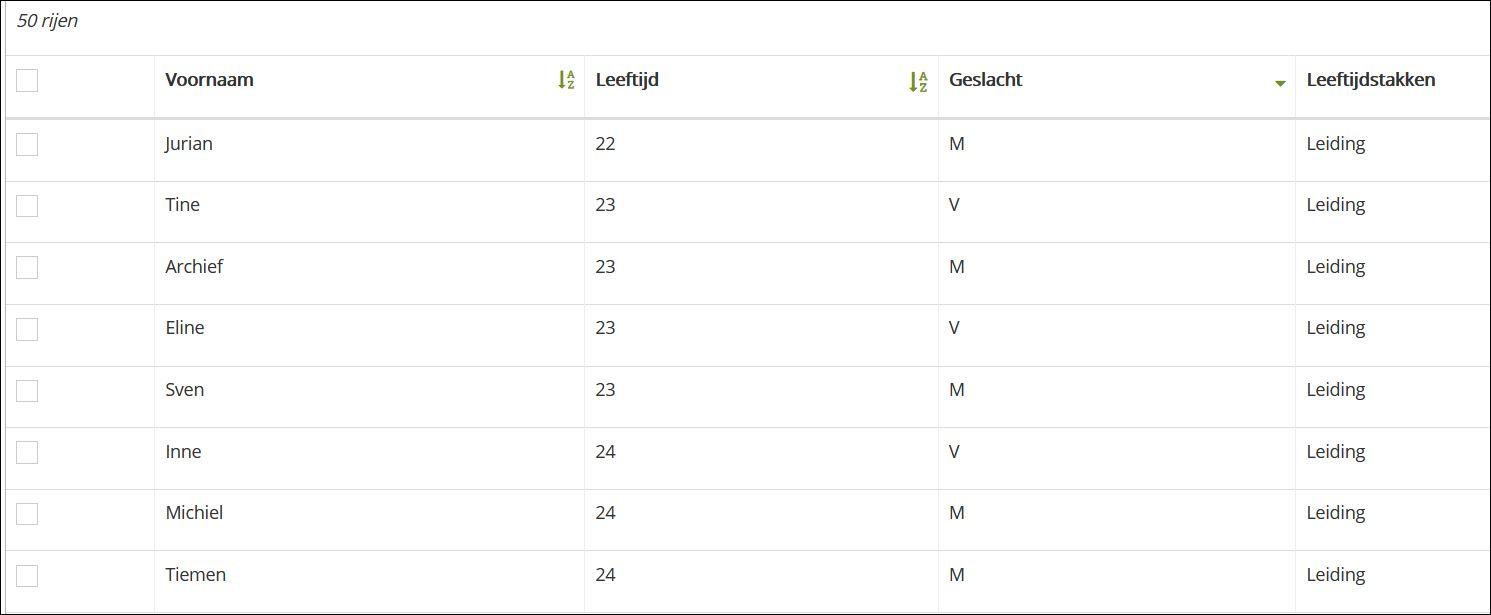 handleidingen:groepsadmin:paginas:ledenlijst.jpg