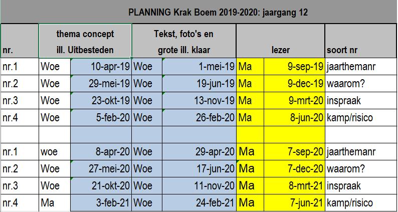 werkruimte:pedagogische-commissie:krak-boem:2019-2020_kb_planning_voor_wiki.png