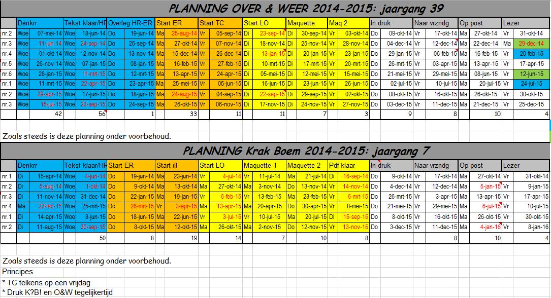 werkruimte:pedagogische-commissie:over-en-weer:2015.02.10_planning_tijdschriften.png