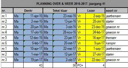 werkruimte:pedagogische-commissie:over-en-weer:planningow.png