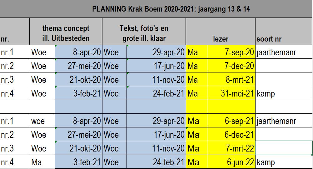 werkruimte:pedagogische-commissie:krak-boem:2020_2021_2022_planning_kb_vr_wiki.png