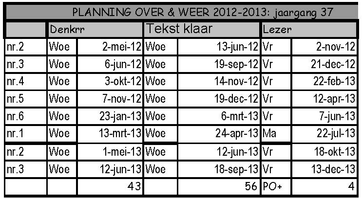 werkruimte:pedagogische-commissie:over-en-weer:2012.05_planning_o_w_2012-2013_versie_vrijwilligers.jpg