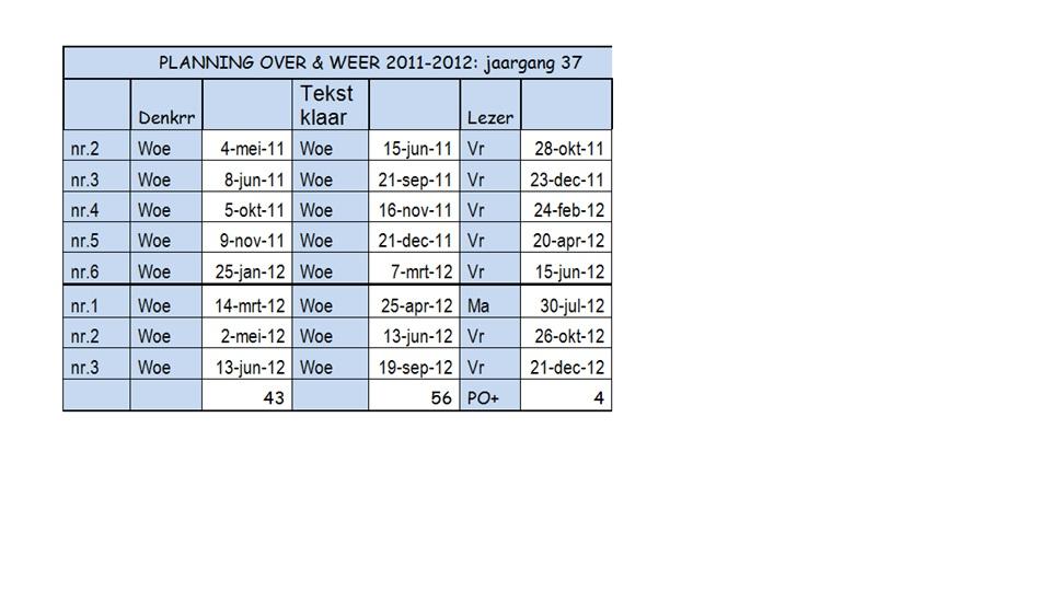 werkruimte:pedagogische-commissie:over-en-weer:2011.11_planning_o_w_2011-2012_c.jpg