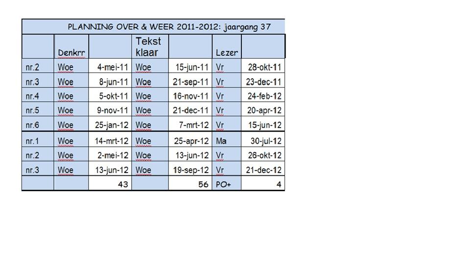 werkruimte:pedagogische-commissie:over-en-weer:2011.11_planning_o_w_2011-2012_b.jpg