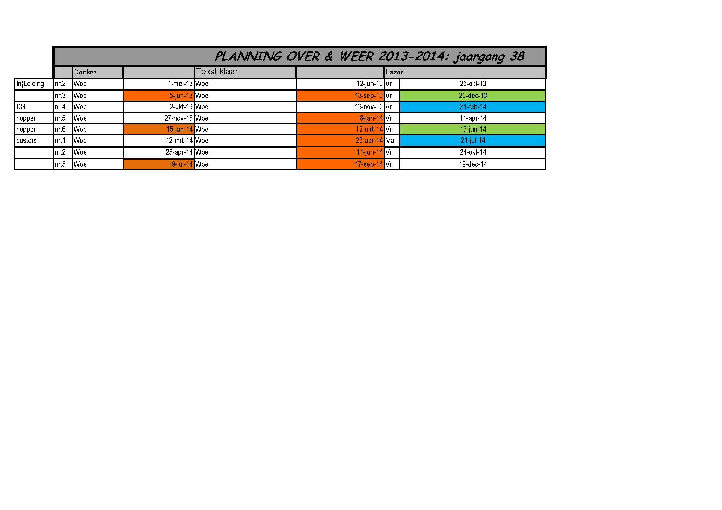 werkruimte:pedagogische-commissie:over-en-weer:2013.06_communicatieplanning_2013-2014_o_w.jpg