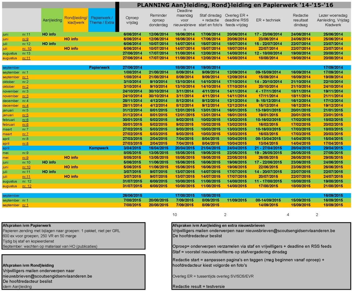 werkruimte:pedagogische-commissie:nieuwsbrieven:planning-nieuwsbrieven-2014-2015.jpg