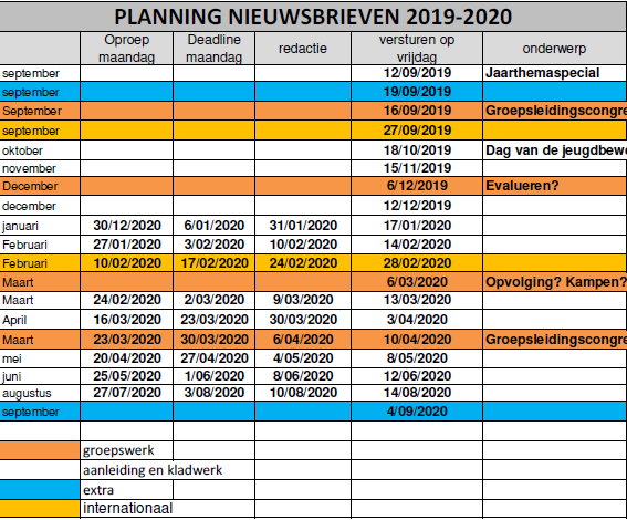 werkruimte:pedagogische-commissie:nieuwsbrieven:planning_2020.png