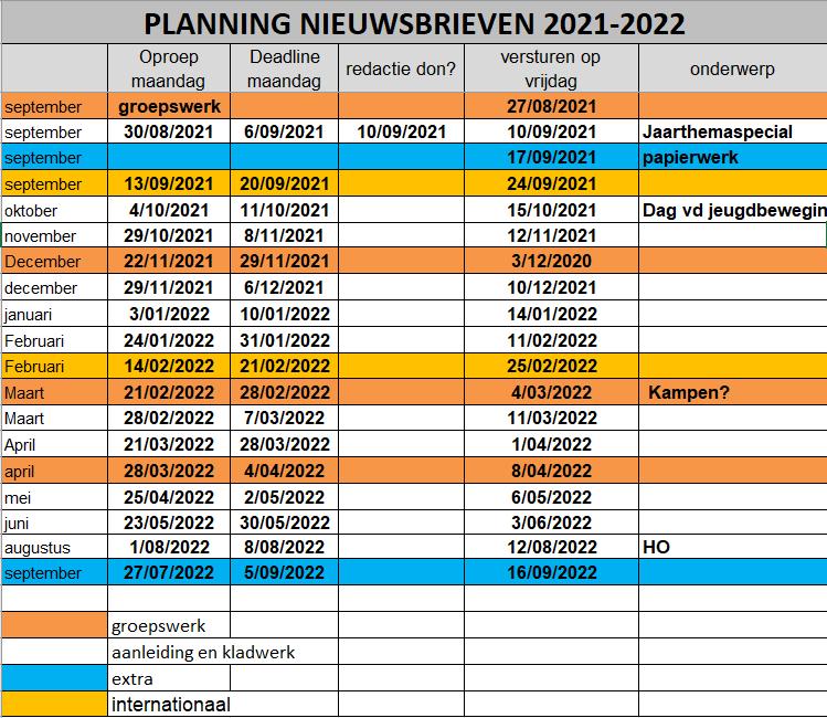 werkruimte:pedagogische-commissie:nieuwsbrieven:planning_2021-2022.png